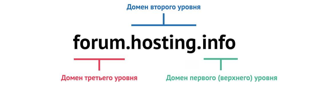 украинский хостинг